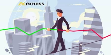 ExnessとのForex取引におけるリスク管理とは何ですか? リスクを計算する方法