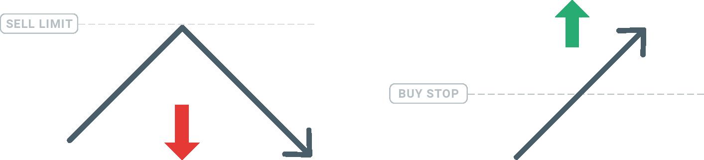 Exnessで外国為替を預け入れて取引する方法